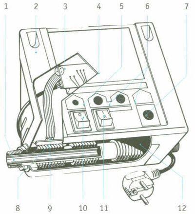partes del descalcificador electrónico