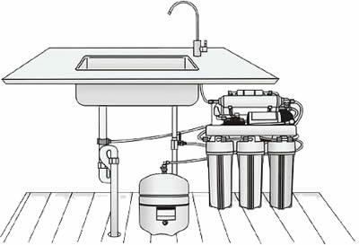 osmosis debajo fregadero